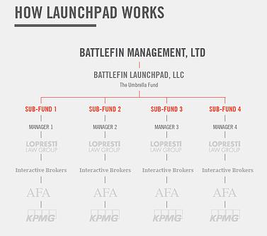 Battlefin Launchpad